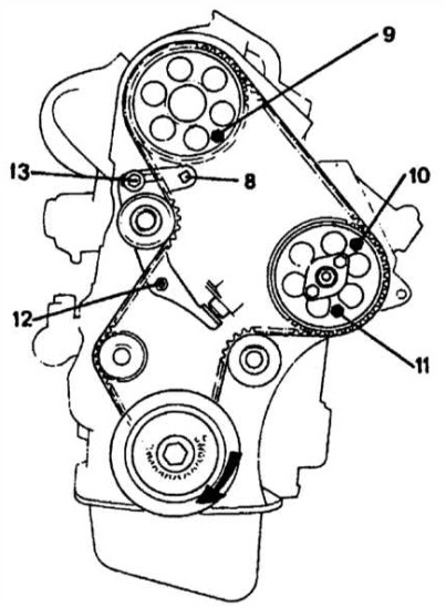 Citroen Engine Diagram | Wiring Diagrams on