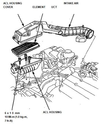 95 Dodge Ram 1500 Radio Wiring Diagram further 2006 Range Rover Sport Engine Diagram besides 04 Yukon Fuse Box together with Radiator Hose Connectors moreover Fuse Box Diagram Lexus Ls400. on interior fuse box 95 honda civic