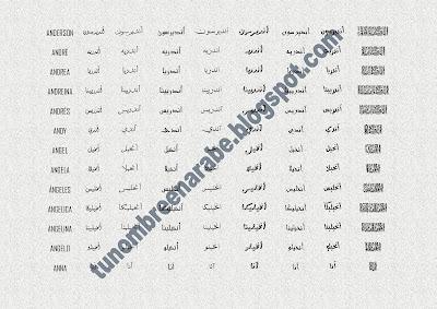 Los nombres de ANDERSON,  ANDRÈ,  ANDREA,  ANDREINA,  ANDRÉS,  ANDY,  ANGEL,  ANGELA,  ÁNGELES,  ANGELICA,  ANGELINA,  ANGELO,  ANA, ANNA escritos en árabe