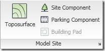 model site
