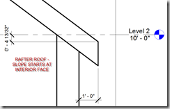 Revit Archcenter Rafter Or Truss Roof Property