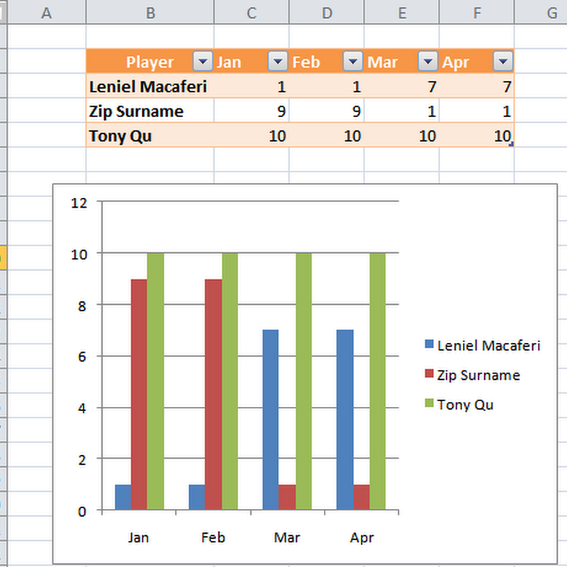 Leniel Macaferi\'s blog: Creating Excel spreadsheets .XLS and .XLSX in C#