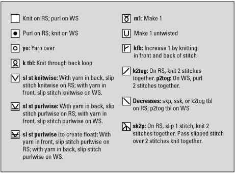 Skp = slip knit pass decrease:: knitting:: new stitch a day.