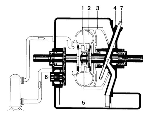 Adjustable Speed Systems Electric Motor