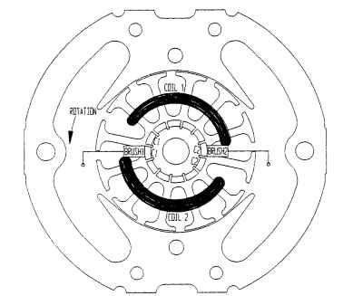 Commutation System Design Electric Motors