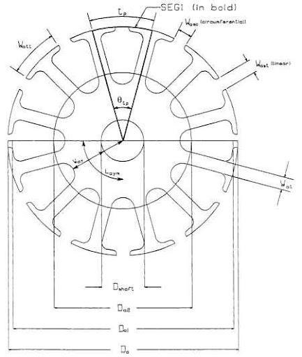 Lamination Field And Housing Geometry Electric Motors