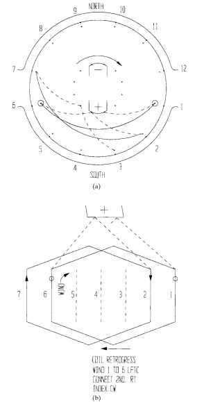 Armature Polarity (Electric Motors)