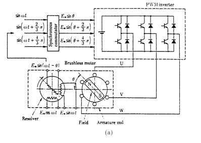 PERFORMANCE CHARACTERISTICS OF BLDC MOTORS (Electric Motors)