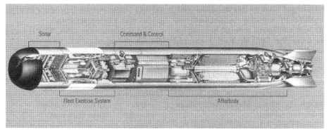 TORPEDOES (Military Weapons)