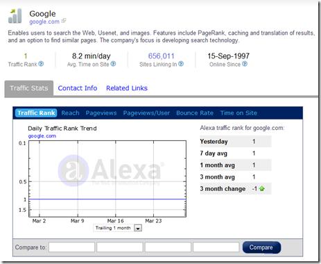 Alexa Screenshot