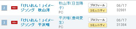 MacrossFrontier 剧场版虚空歌女 11 月 12 日上映,秋山澪平泽唯角色碟杀入 Oricon 前 3