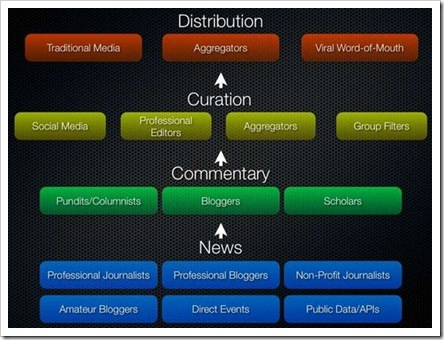 StevenJohnson-NewsDistribution