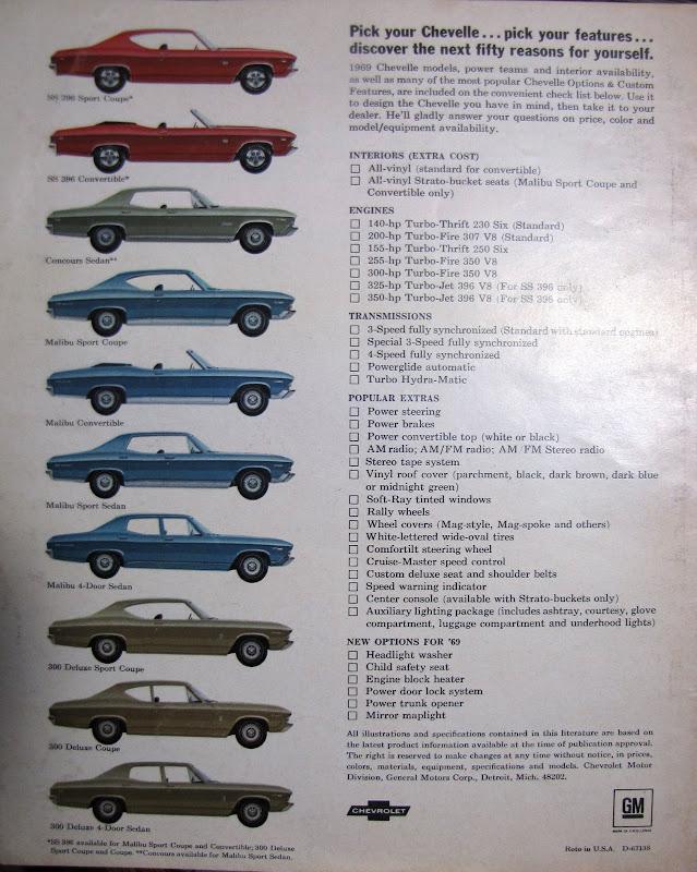 1969 Malibu Two Tone Paint Chevelle Tech