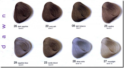 The Magic Of Hair Color Mixology Killerstrands Hair Clinic