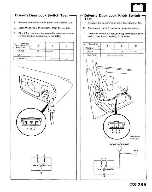 Cobalt Fuse Diagram On 1990 Cadillac Sedan Deville Fuse Box Diagram