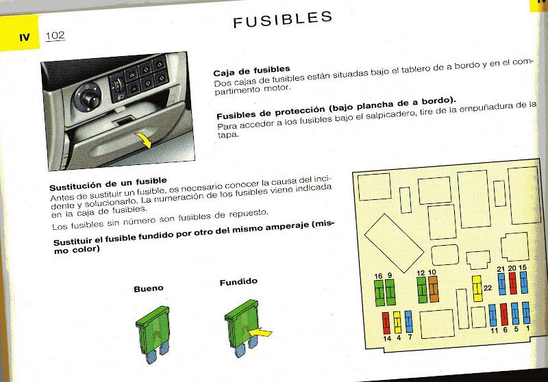 fusible lave glace c3 plusieurs probl mes sur c3 lave glace hs feu d faillant m canique. Black Bedroom Furniture Sets. Home Design Ideas