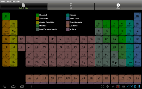Useful periodic table lite android apps on google play useful periodic table lite screenshot thumbnail urtaz Images