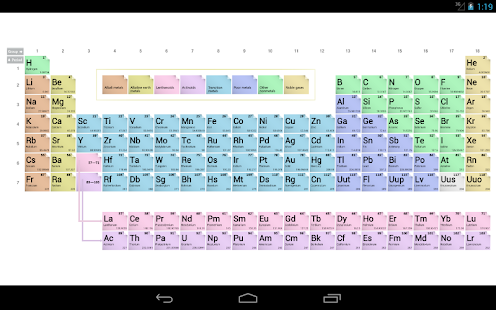 Tabla peridica apps en google play imagen de la captura de pantalla urtaz Choice Image