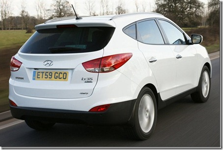 Hyundai Tucson Ix35 Suv Coming To India Specification Features