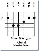 Get Songs Please: Guitar Chords/tabs : Amazing Grace