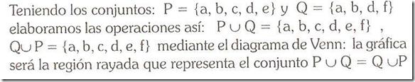 propiedad conmutativa conjuntos