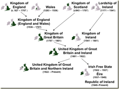Nations_of_the_UK