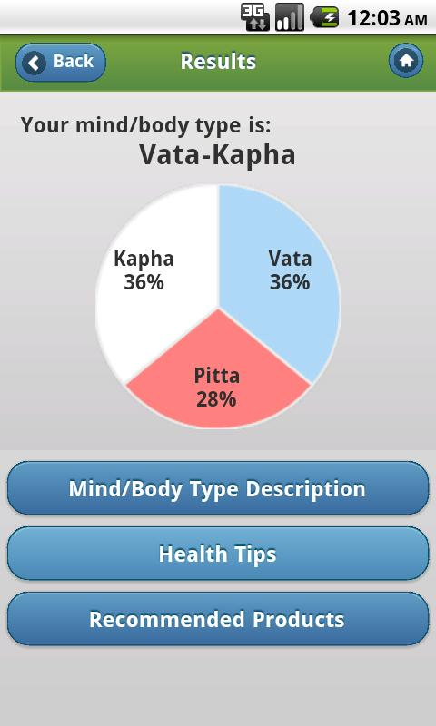 Ayurveda Vata-Pitta-Kapha Quiz- screenshot