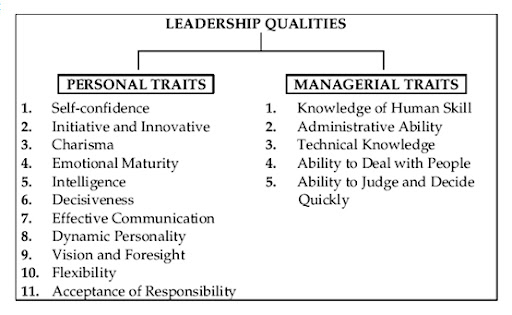 Personality traits and leadership styles of great leaders