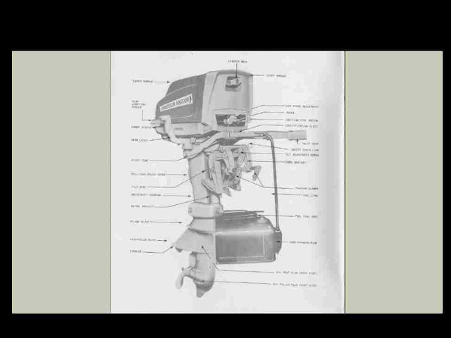 Diagram Of An Outboard Motor