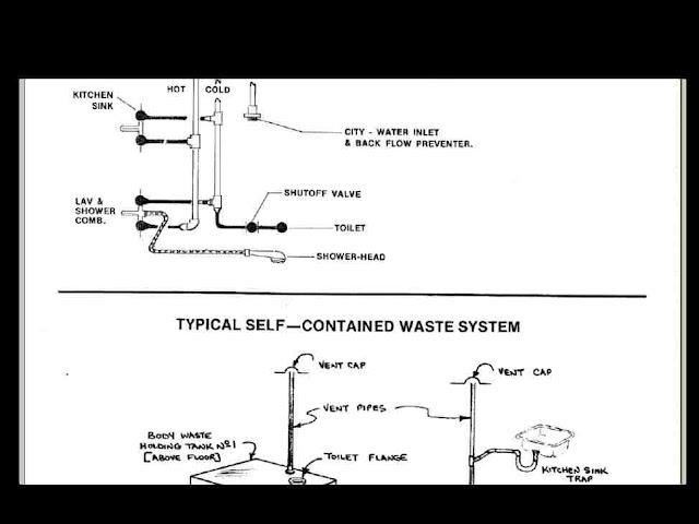 Marvelous Boler Trailer Rv 1979 1980 Operations Tech Manuals For Sale Wiring 101 Tzicihahutechinfo