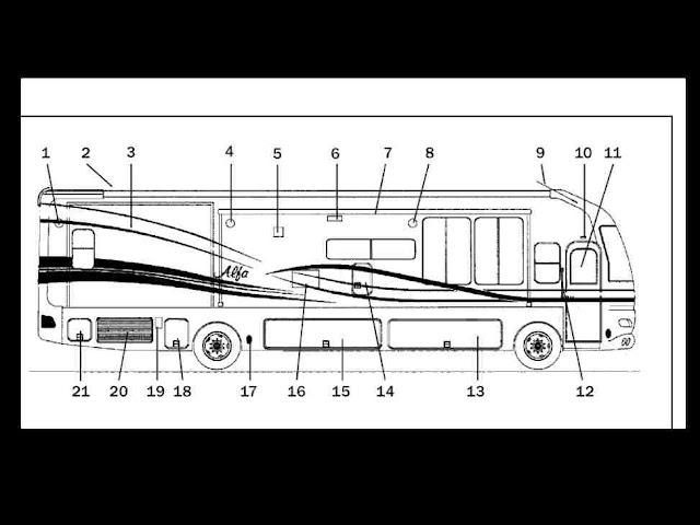 alfa rv motorhome service manual 320pg for 05-06 operation