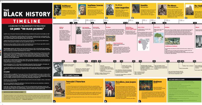 photograph about Black History Timeline Printable titled INFORMATIONDESIGN: Black Background Timeline Poster The