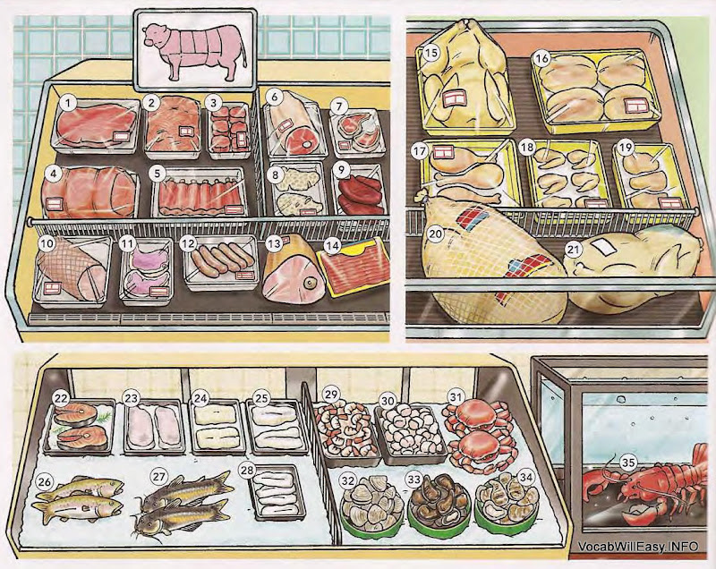Meat Poultry Seafood Online Dictionary For Kids