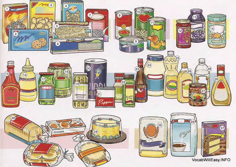 Groceries Packaged Baked Canned Goods Jams And Jellies