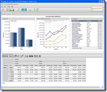 Pentaho Dashboards