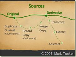 系谱证明标准:源类型