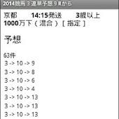 競馬予想 大穴 3連単 2014  9R~12R