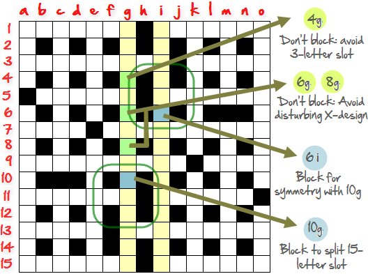 How To Create Crossword Grid Step11