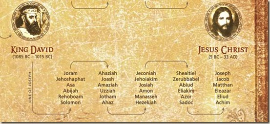 Jesus' family tree - Joseph