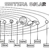 Fichas De Planetas Y Sistema Solar