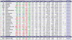 68a857bf45 ... Notizie in tempo reale; Forum; Dati di bilancio. borsa-tempo-reale