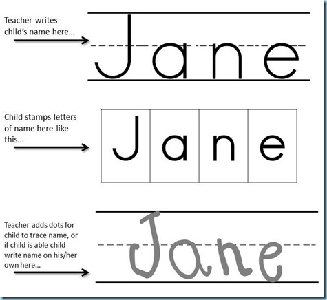 Preschool Printables ~ Name Stamping - 1+1+1=1