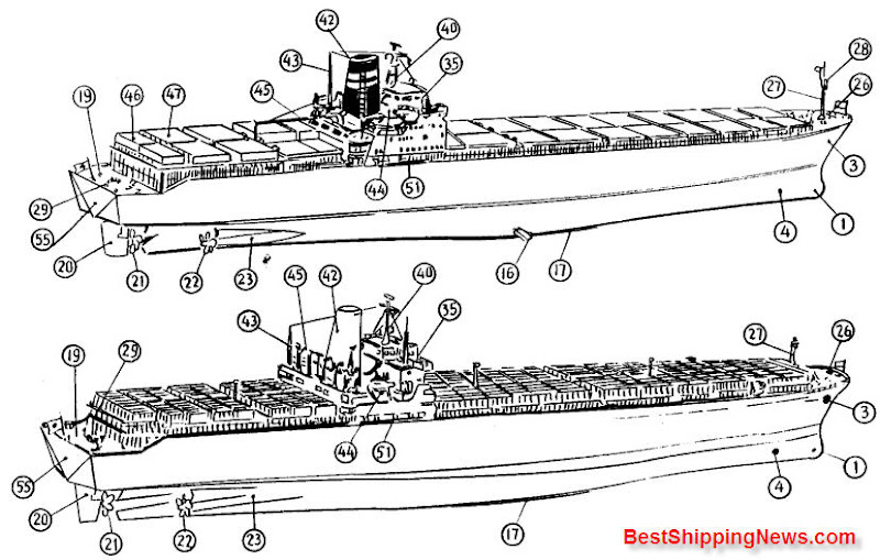 Container ship: general structure, equipment and arrangement