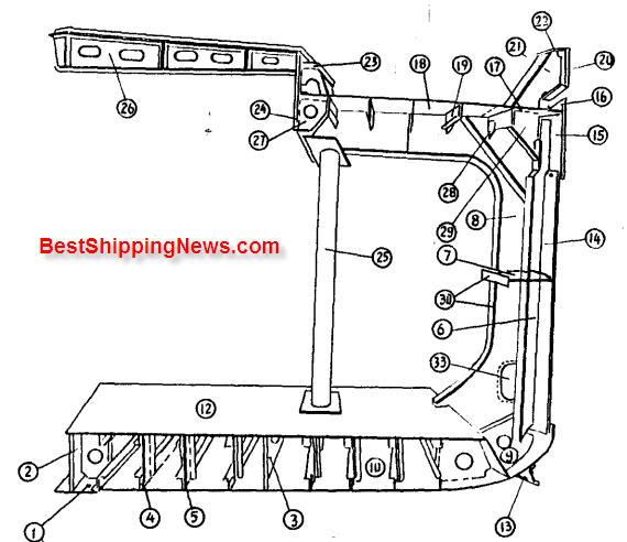 bilge water ejector