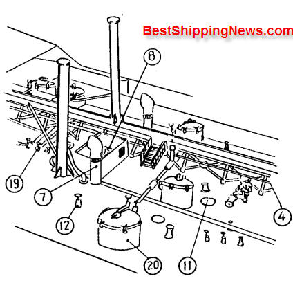 1950 Plymouth Wiring Diagram moreover Chevywiring likewise Flathead drawings trans also Vin Location For 1946 Ford Pickup in addition 1942 Chevy Truck Wiring Harness. on 1942 chevy truck starter wiring diagram