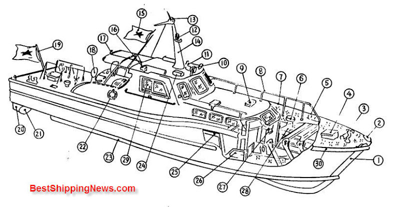 Types Of Ships Shipbuilding Picture Dictionary