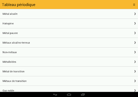 Tableau p riodique applications android sur google play for W tableau periodique