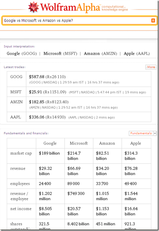 Google-vs-Microsoft-vs-Apple-Amazon