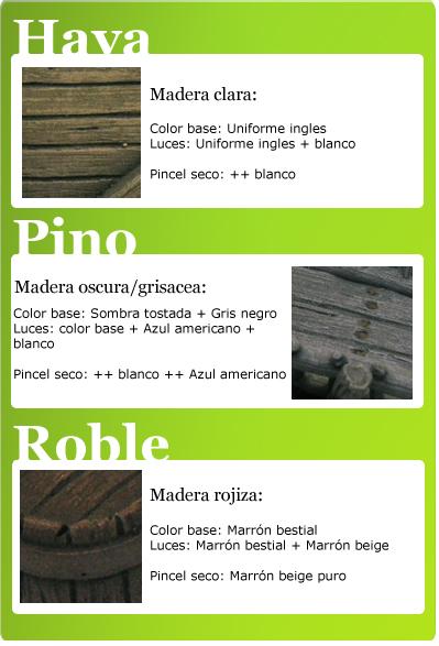 Cómo pintar madera desgastada y óxido