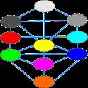 カバラ数秘術占い FREE icon